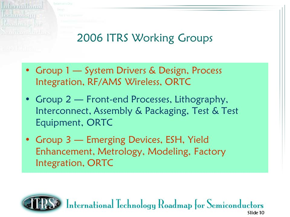 Slide ITRS Working Groups Group 1 System Drivers & Design, Process Integration, RF/AMS Wireless, ORTC Group 2 Front-end Processes, Lithography, Interconnect, Assembly & Packaging, Test & Test Equipment, ORTC Group 3 Emerging Devices, ESH, Yield Enhancement, Metrology, Modeling, Factory Integration, ORTC