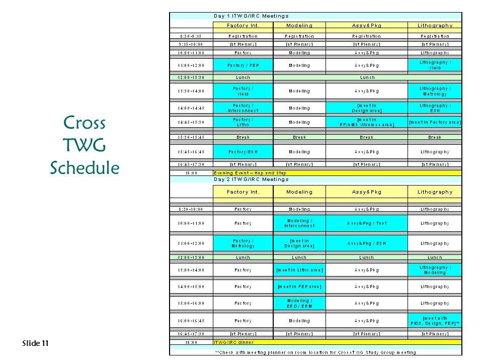 Cross TWG Schedule Slide 11