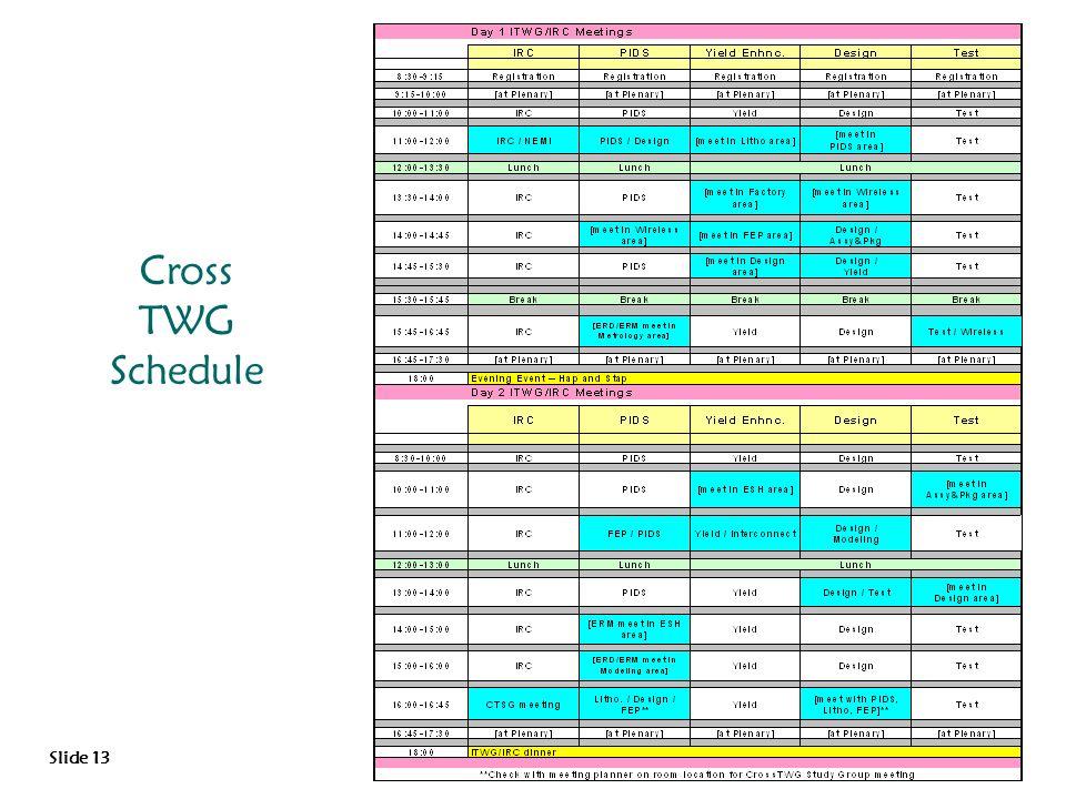 Cross TWG Schedule Slide 13