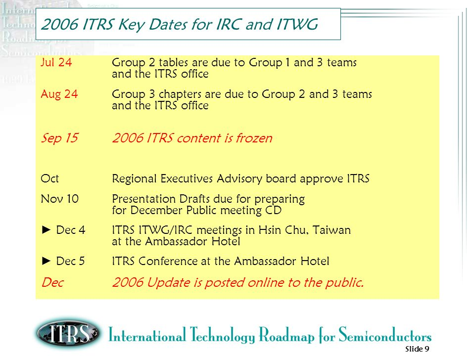 Slide 9 Jul 24Group 2 tables are due to Group 1 and 3 teams and the ITRS office Aug 24Group 3 chapters are due to Group 2 and 3 teams and the ITRS office Sep 152006 ITRS content is frozen OctRegional Executives Advisory board approve ITRS Nov 10 Presentation Drafts due for preparing for December Public meeting CD Dec 4 ITRS ITWG/IRC meetings in Hsin Chu, Taiwan at the Ambassador Hotel Dec 5ITRS Conference at the Ambassador Hotel Dec 2006 Update is posted online to the public.