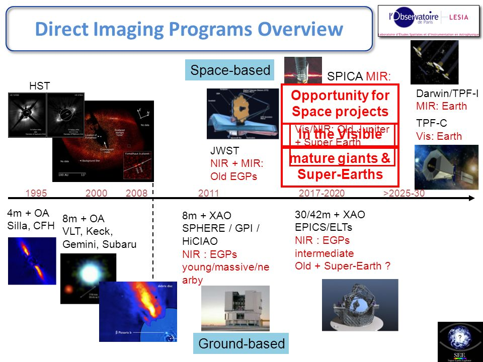 We already have targets !!! From radial velocity surveys :From direct imaging :