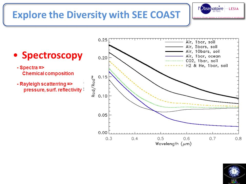 Explore the Diversity with SEE COAST - Spectra => Chemical composition Burrows, Sudarsky - Rayleigh scatterring => pressure, surf.