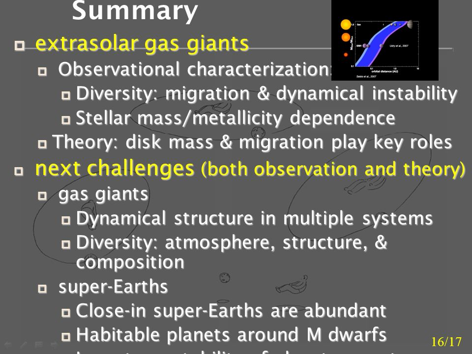 Summary extrasolar gas giants extrasolar gas giants Observational characterization: Observational characterization: Diversity: migration & dynamical instability Diversity: migration & dynamical instability Stellar mass/metallicity dependence Stellar mass/metallicity dependence Theory: disk mass & migration play key roles Theory: disk mass & migration play key roles next challenges (both observation and theory) next challenges (both observation and theory) gas giants gas giants Dynamical structure in multiple systems Dynamical structure in multiple systems Diversity: atmosphere, structure, & composition Diversity: atmosphere, structure, & composition super-Earths super-Earths Close-in super-Earths are abundant Close-in super-Earths are abundant Habitable planets around M dwarfs Habitable planets around M dwarfs Long-term stability of planetary systems Long-term stability of planetary systems 16/17