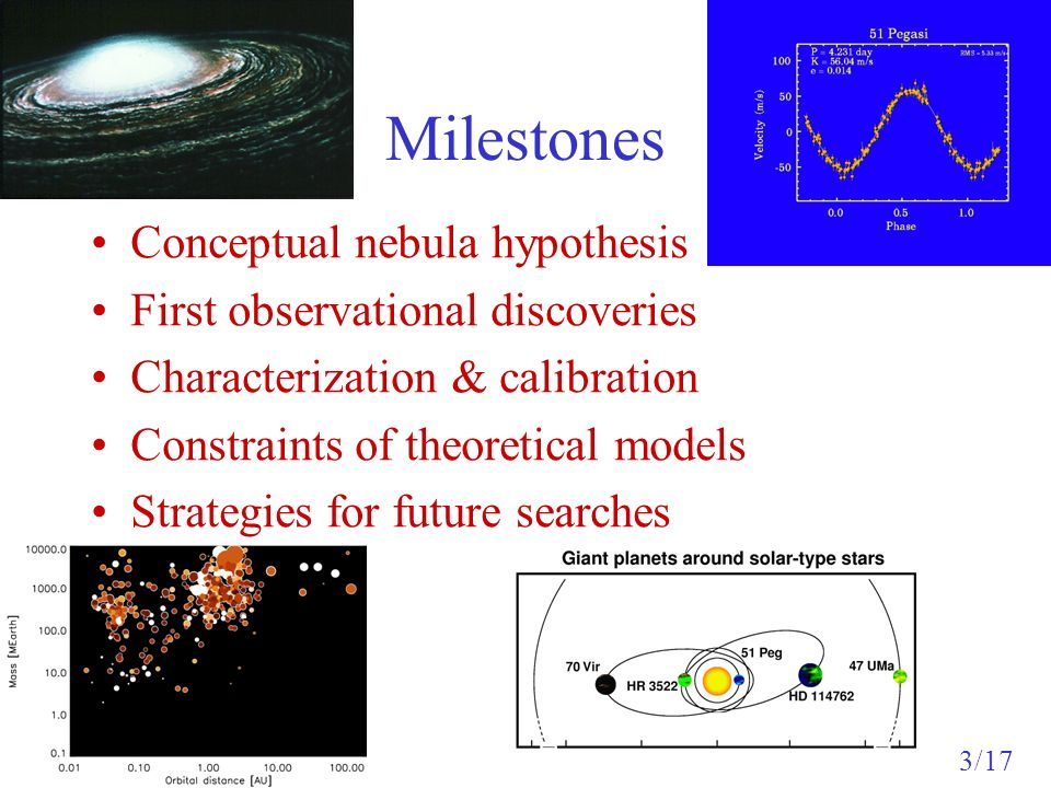 Milestones Conceptual nebula hypothesis First observational discoveries Characterization & calibration Constraints of theoretical models Strategies fo