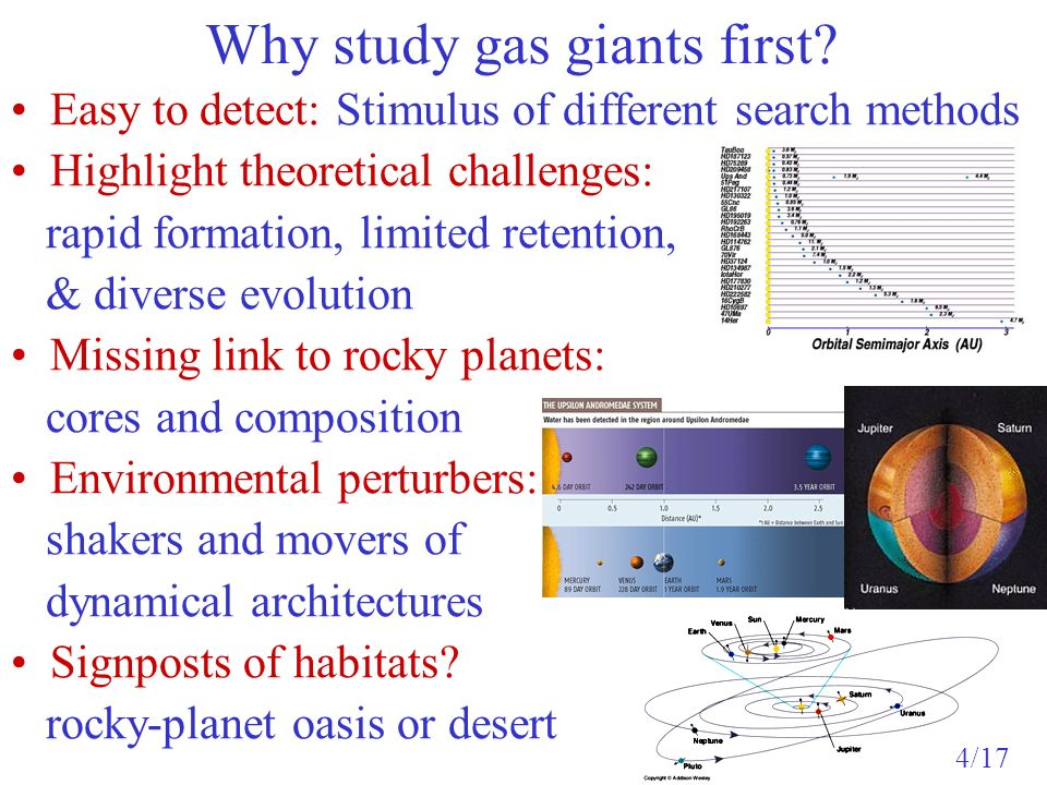 Why study gas giants first? Easy to detect: Stimulus of different search methods Highlight theoretical challenges: rapid formation, limited retention,