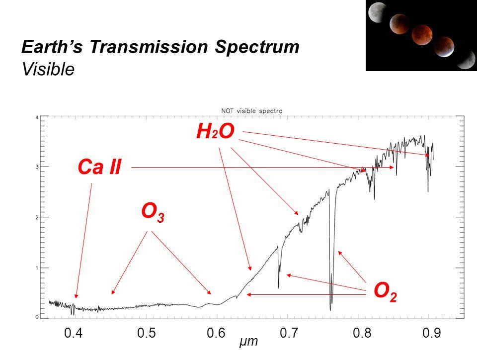 O2O2 O3O3 Ca II H2OH2O Earths Transmission Spectrum Visible 0.4 0.5 0.6 0.7 0.8 0.9 μmμm