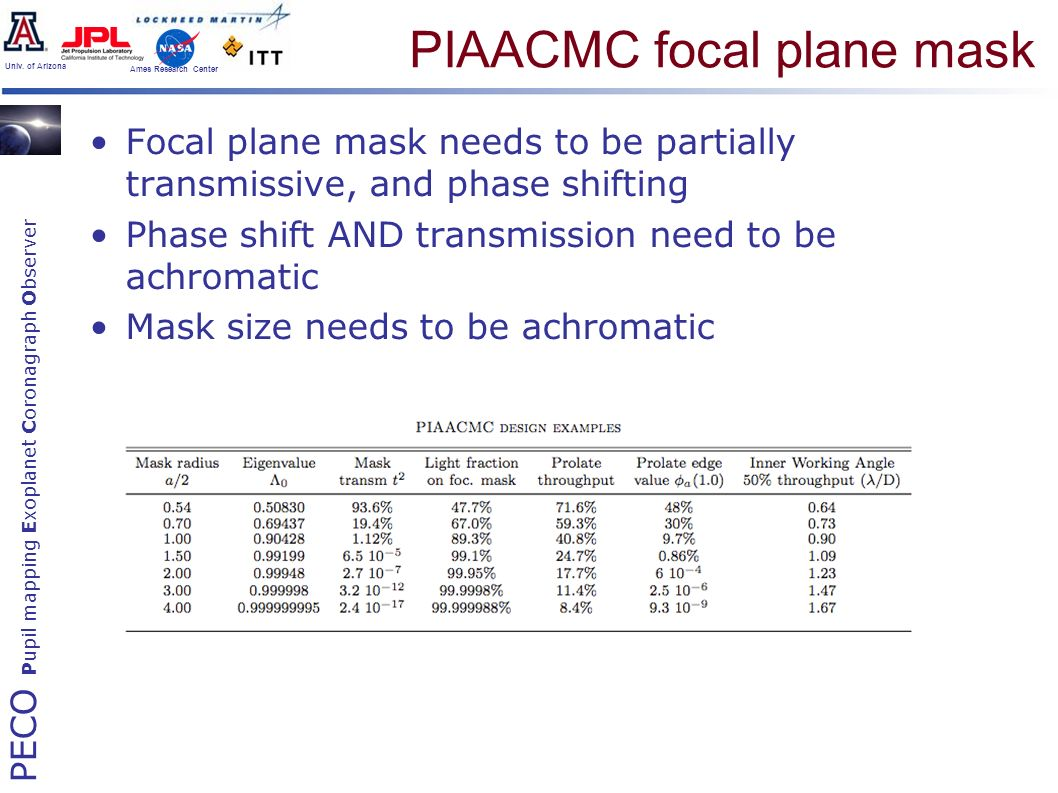 PECO Pupil mapping Exoplanet Coronagraph Observer Univ. of Arizona Ames Research Center PIAACMC focal plane mask Focal plane mask needs to be partiall