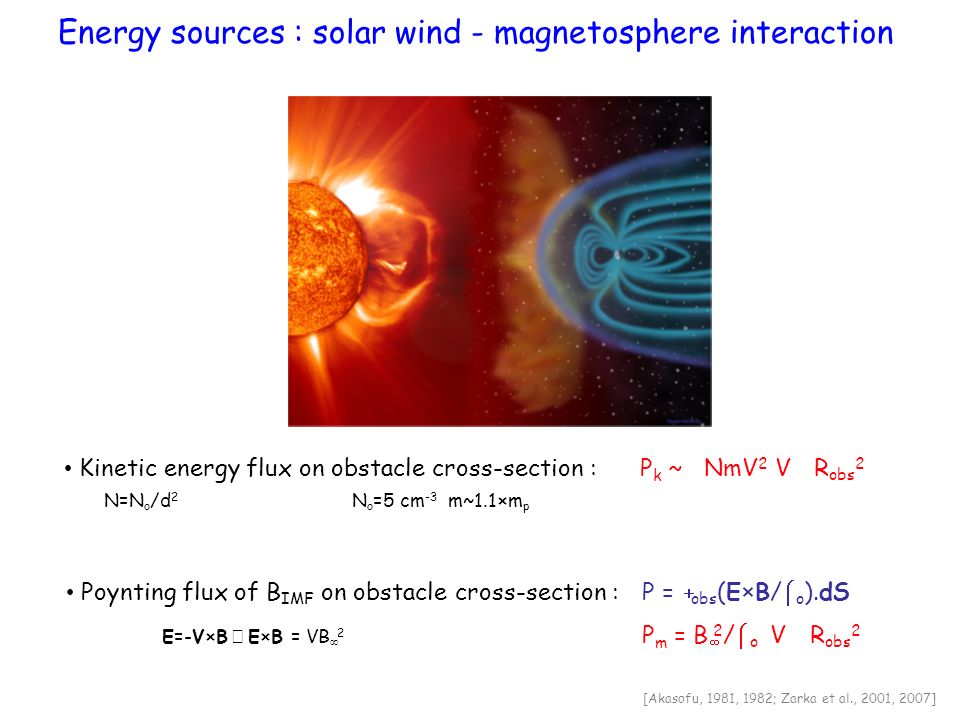 Kinetic energy flux on obstacle cross-section :P k ~ NmV 2 V R obs 2 N=N o /d 2 N o =5 cm -3 m~1.1 m p Energy sources : solar wind - magnetosphere int