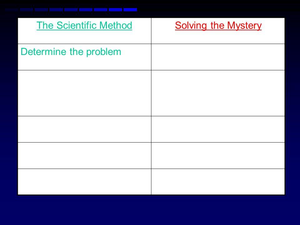 The Scientific MethodSolving the Mystery