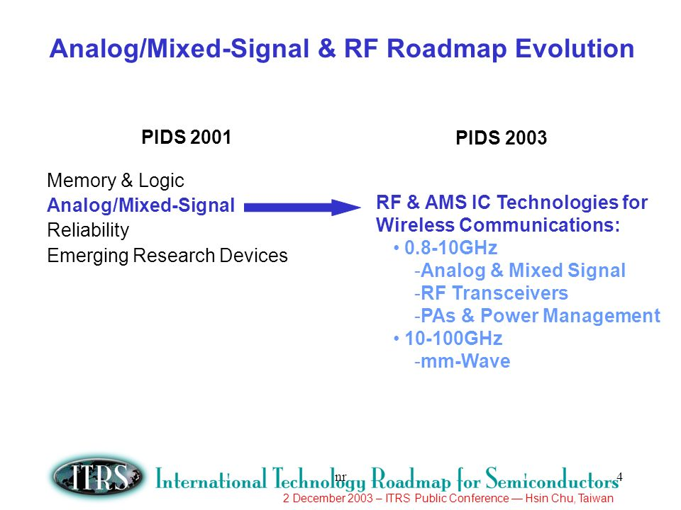 2 December 2003 – ITRS Public Conference Hsin Chu, Taiwan nr5 Formed a dedicated Working Group with representives from both industry and academia Developed work scope, WG organization, and schedule Completed development of technology requirement / tables Completed development of potential solutions / tables Completed the RF/AMS section in PIDS chapter Developing multi-year strategy Accomplishments