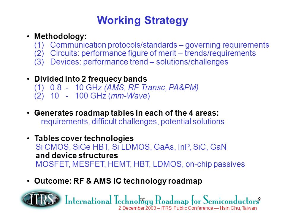 2 December 2003 – ITRS Public Conference Hsin Chu, Taiwan nr9 Working Strategy Methodology: (1) Communication protocols/standards – governing requirem