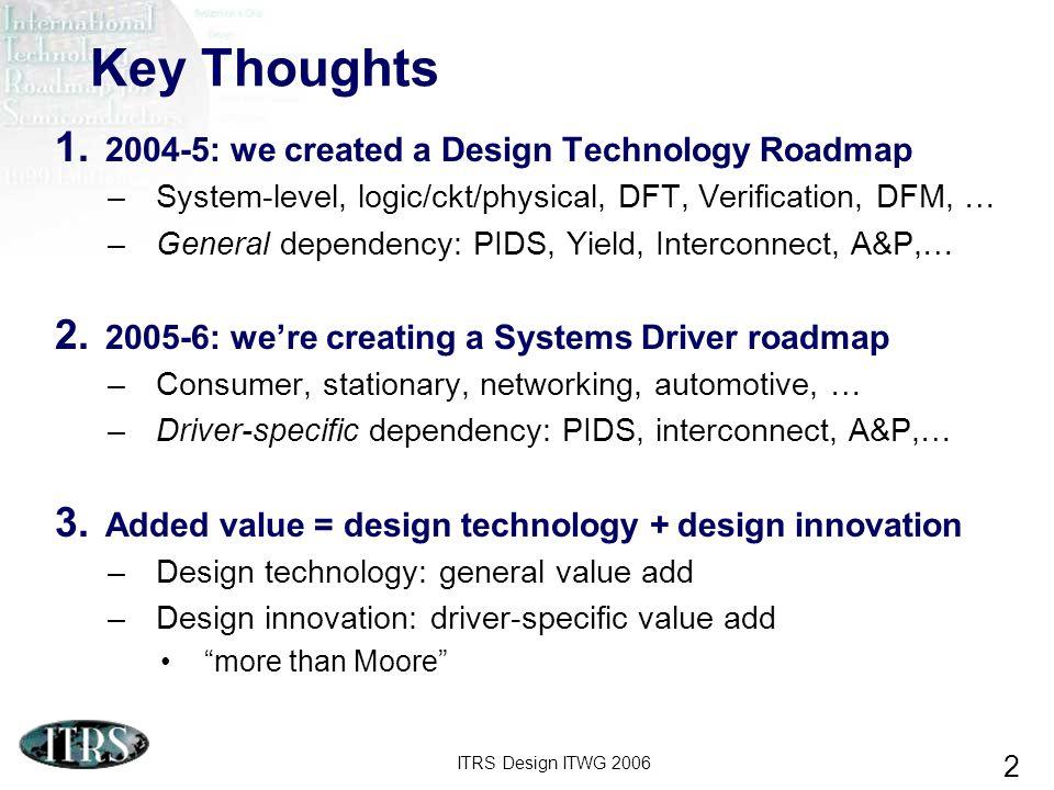 ITRS Design ITWG 2006 3 Design Chapter