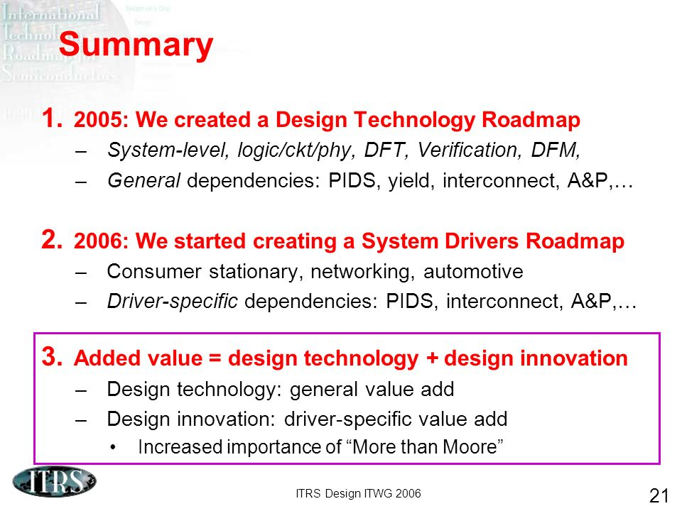 ITRS Design ITWG 2006 21 Summary 1.