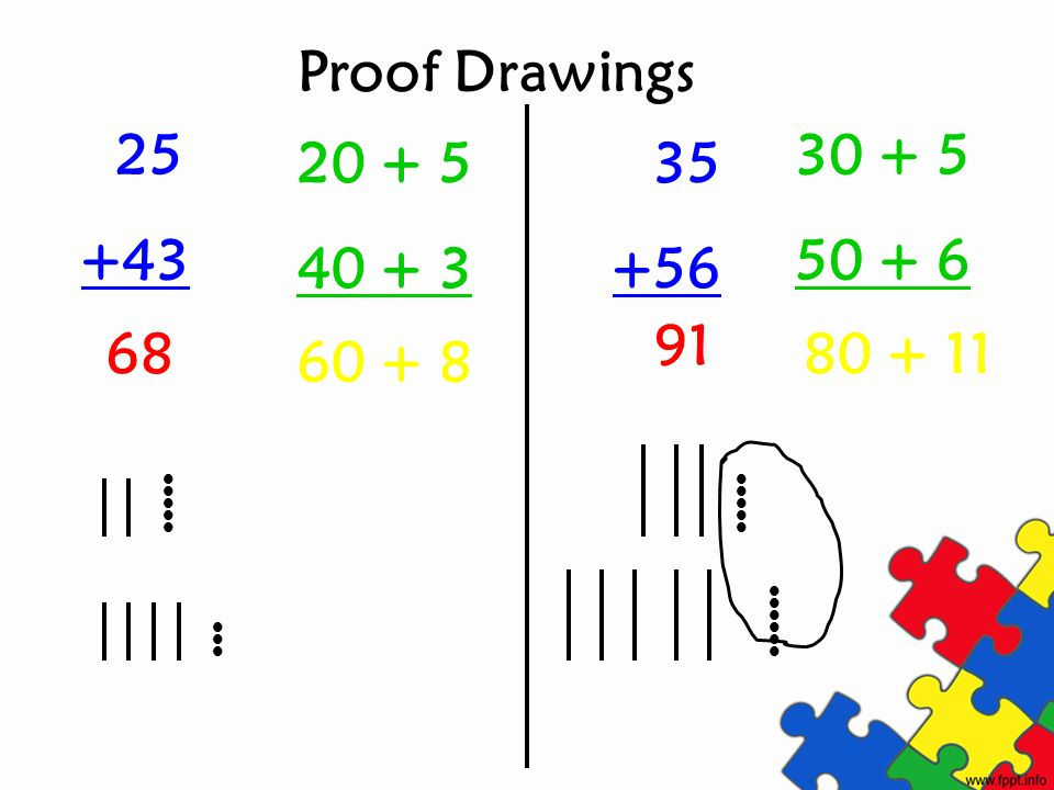 25 +43 68 35 +56 91 20 + 5 40 + 3 60 + 8 30 + 5 50 + 6 80 + 11 Proof Drawings