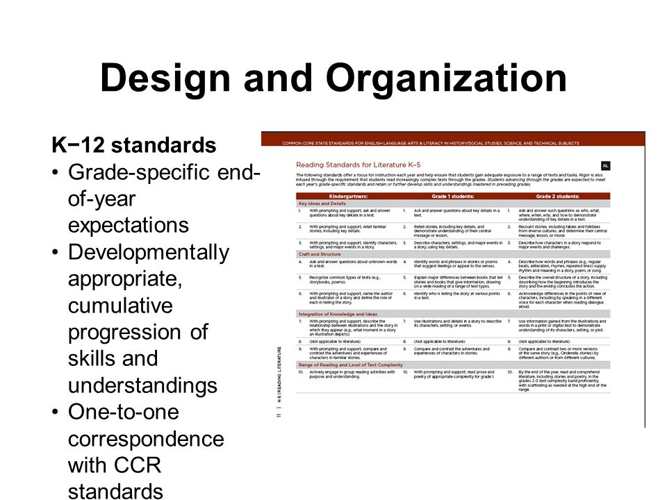 Design and Organization K12 standards Grade-specific end- of-year expectations Developmentally appropriate, cumulative progression of skills and under