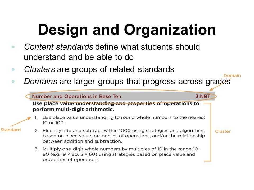 Design and Organization Content standards define what students should understand and be able to do Clusters are groups of related standards Domains ar