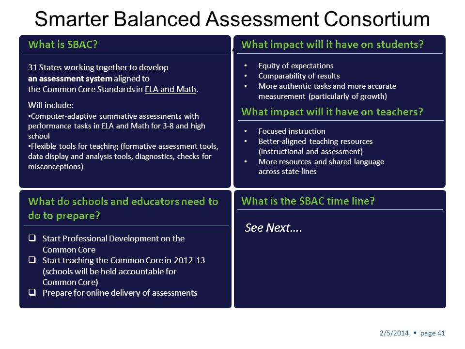 Smarter Balanced Assessment Consortium (SBAC) 2/5/2014 page 41 What is SBAC?What impact will it have on students? What do schools and educators need t