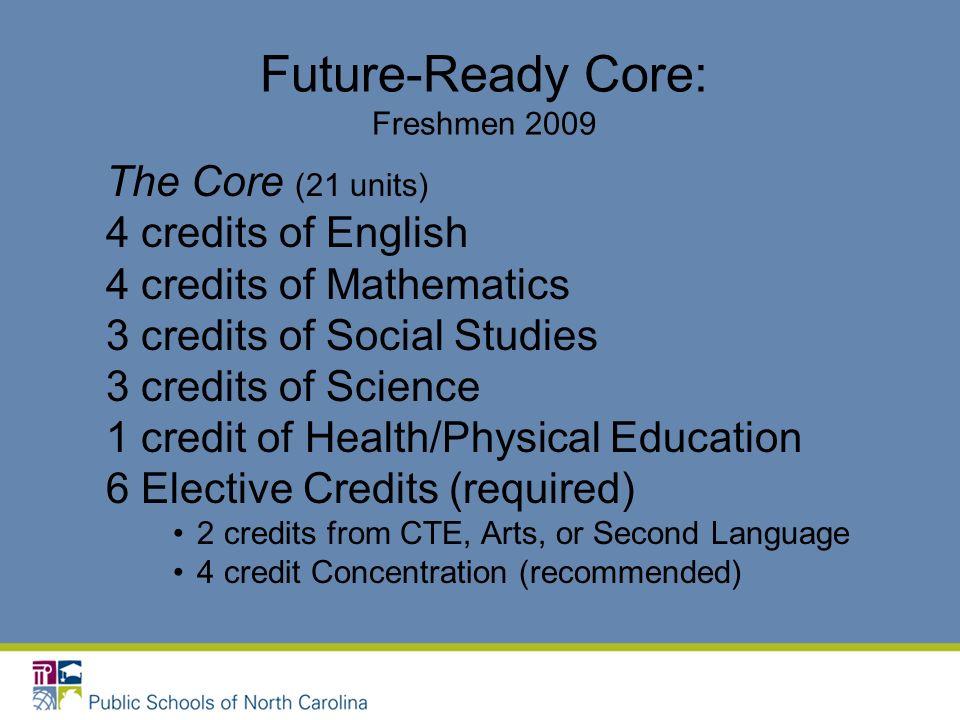 Future-Ready Core: Freshmen 2009 The Core (21 units) 4 credits of English 4 credits of Mathematics 3 credits of Social Studies 3 credits of Science 1
