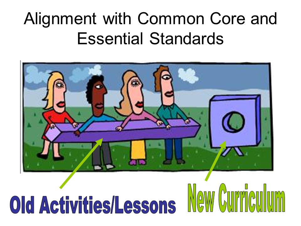 Alignment with Common Core and Essential Standards
