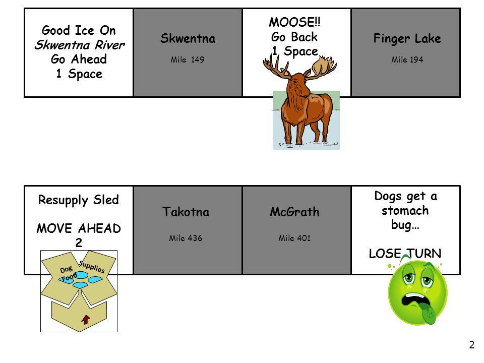 Good Ice On Skwentna River Go Ahead 1 Space MOOSE!! Go Back 1 Space Finger Lake Mile 194 Dogs get a stomach bug… LOSE TURN McGrath Mile 401 Takotna Mi