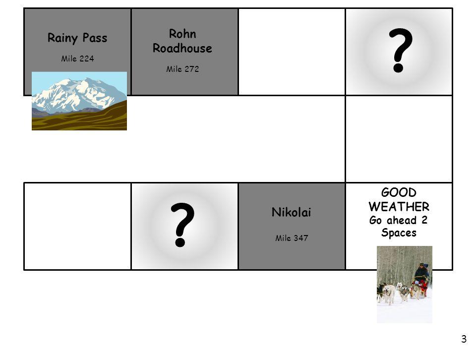 Rainy Pass Mile 224 Rohn Roadhouse Mile 272 ? GOOD WEATHER Go ahead 2 Spaces Nikolai Mile 347 ? 3