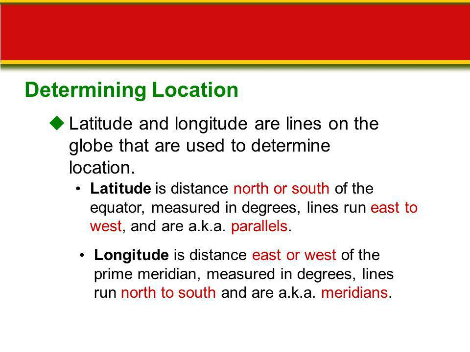 Determining Location Latitude and longitude are lines on the globe that are used to determine location. Latitude is distance north or south of the equ