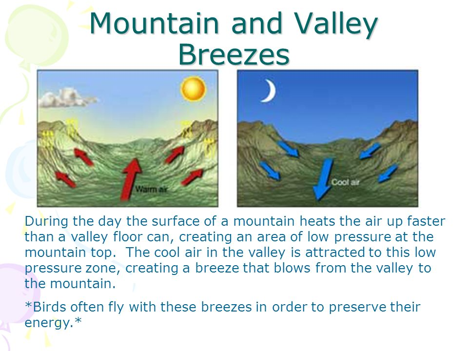 Mountain and Valley Breezes During the day the surface of a mountain heats the air up faster than a valley floor can, creating an area of low pressure