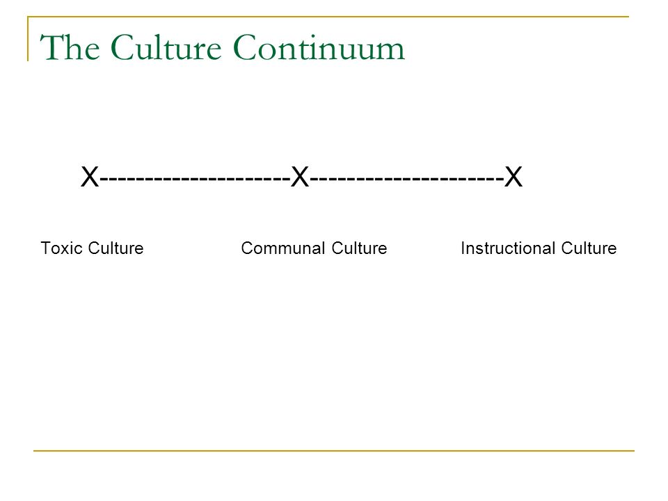 The Culture Continuum X---------------------X---------------------X Toxic CultureCommunal Culture Instructional Culture