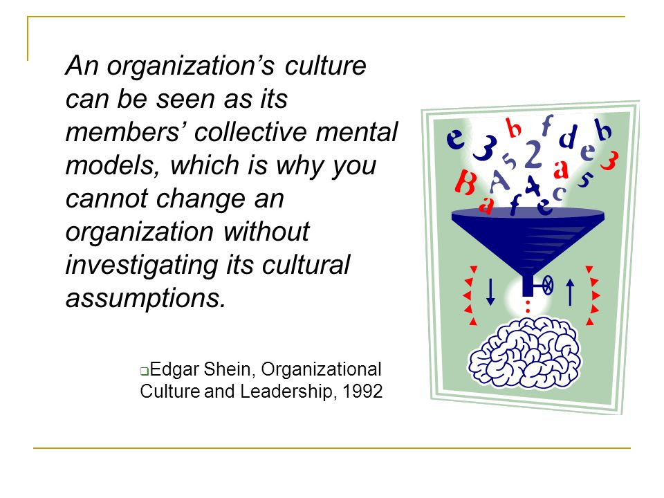 An organizations culture can be seen as its members collective mental models, which is why you cannot change an organization without investigating its