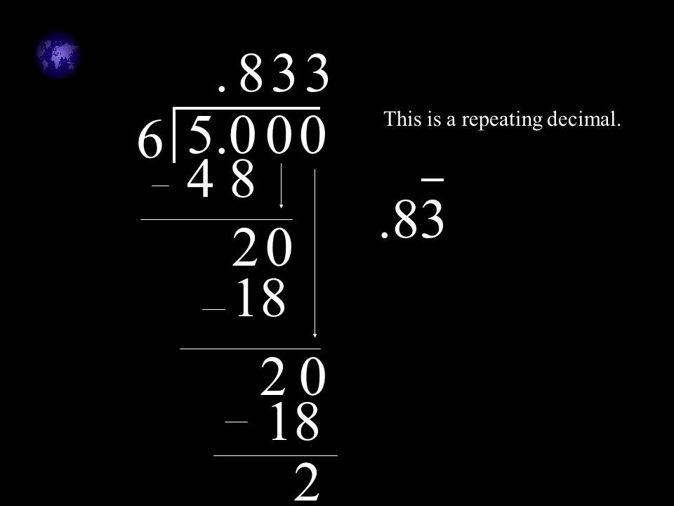 5 6.0.8 4 8 2 0 0 3 18 2 0 0 3 2 This is a repeating decimal..83