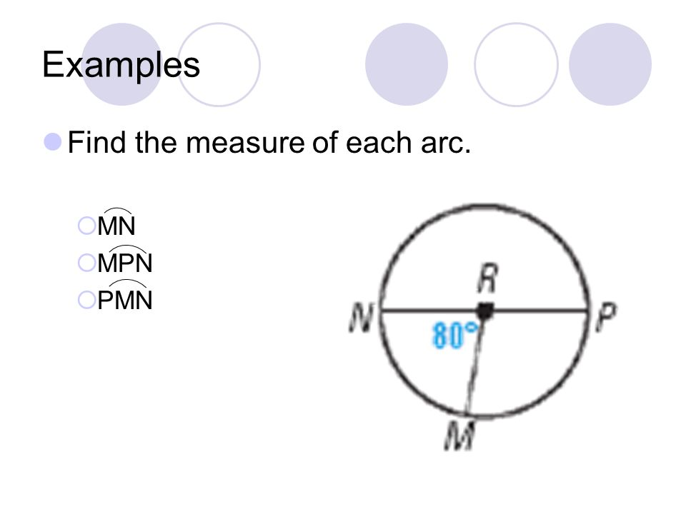 Examples Find the measure of each arc. MN MPN PMN