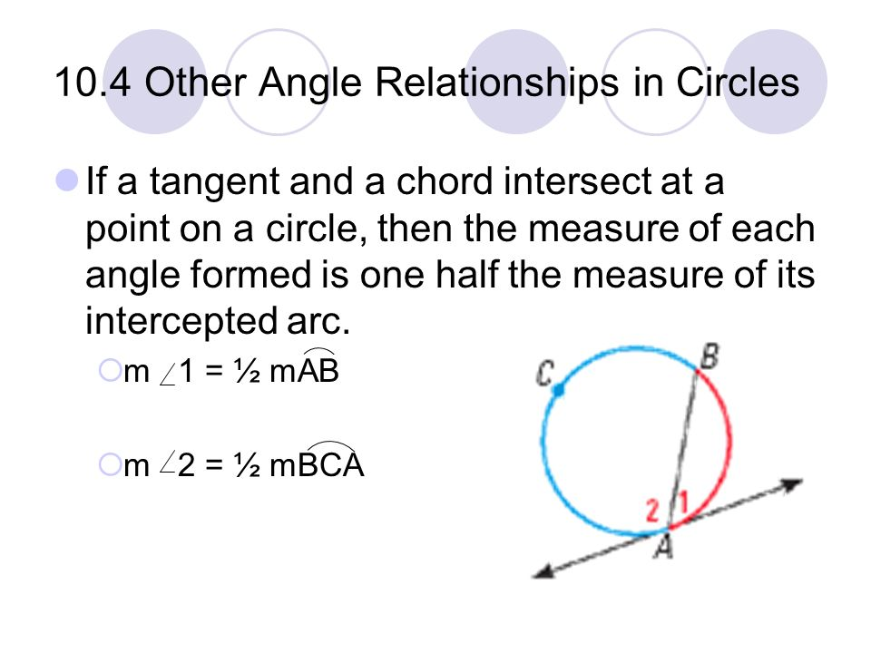 10.4 Other Angle Relationships in Circles If a tangent and a chord intersect at a point on a circle, then the measure of each angle formed is one half