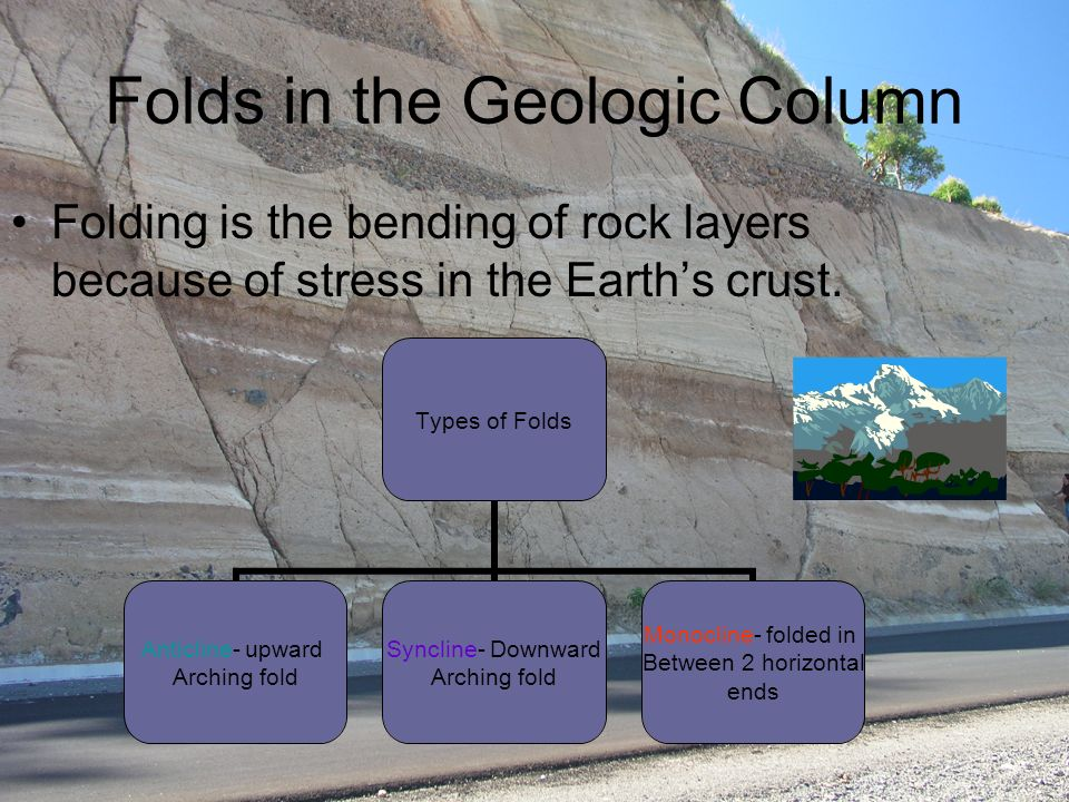 Folds in the Geologic Column Folding is the bending of rock layers because of stress in the Earths crust. Types of Folds Anticline- upward Arching fol