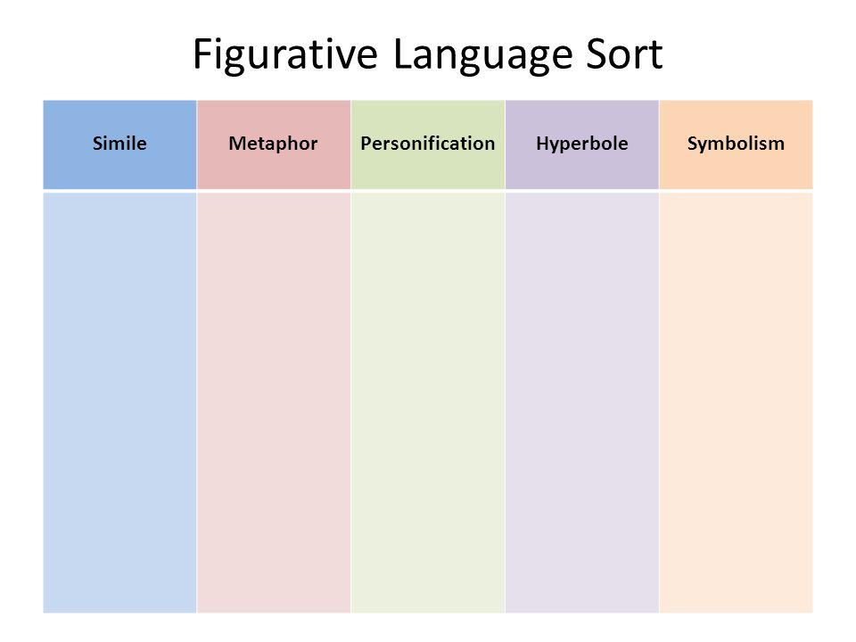Figurative Language Sort SimileMetaphorPersonificationHyperboleSymbolism