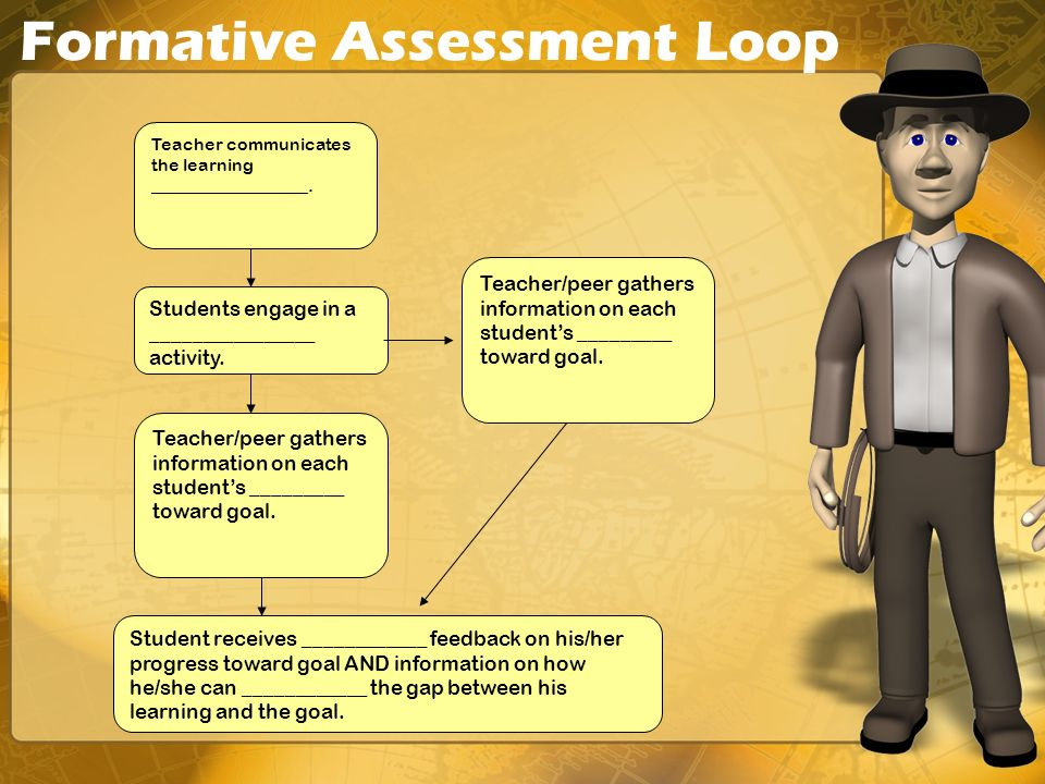 Formative Assessment Loop Teacher communicates the learning __________________. Students engage in a ________________ activity. Teacher/peer gathers i