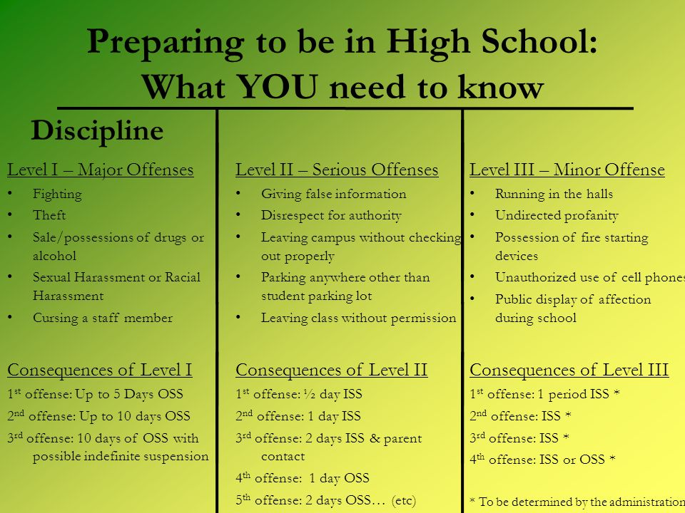 Preparing to be in High School: What YOU need to know Level I – Major Offenses Fighting Theft Sale/possessions of drugs or alcohol Sexual Harassment or Racial Harassment Cursing a staff member Consequences of Level I 1 st offense: Up to 5 Days OSS 2 nd offense: Up to 10 days OSS 3 rd offense: 10 days of OSS with possible indefinite suspension Level II – Serious Offenses Giving false information Disrespect for authority Leaving campus without checking out properly Parking anywhere other than student parking lot Leaving class without permission Consequences of Level II 1 st offense: ½ day ISS 2 nd offense: 1 day ISS 3 rd offense: 2 days ISS & parent contact 4 th offense: 1 day OSS 5 th offense: 2 days OSS… (etc) Level III – Minor Offense Running in the halls Undirected profanity Possession of fire starting devices Unauthorized use of cell phones Public display of affection during school Consequences of Level III 1 st offense: 1 period ISS * 2 nd offense: ISS * 3 rd offense: ISS * 4 th offense: ISS or OSS * * To be determined by the administration Discipline