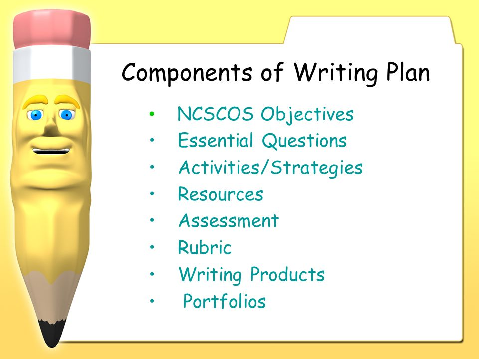 Components of Writing Plan NCSCOS Objectives Essential Questions Activities/Strategies Resources Assessment Rubric Writing Products Portfolios