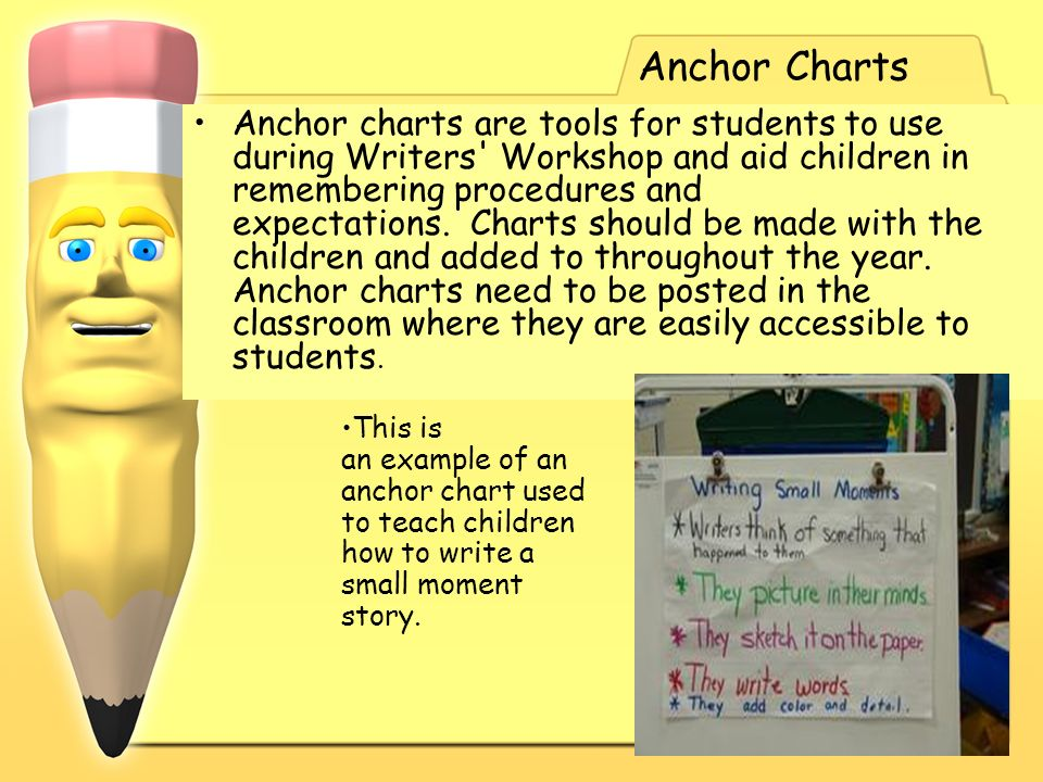 Anchor Charts Anchor charts are tools for students to use during Writers' Workshop and aid children in remembering procedures and expectations. Charts