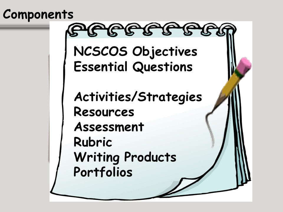 Components NCSCOS Objectives Essential Questions Activities/Strategies Resources Assessment Rubric Writing Products Portfolios