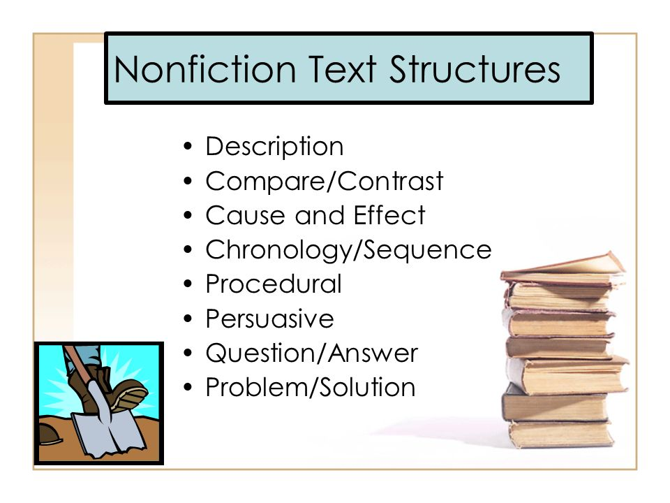 Nonfiction Text Structures Description Compare/Contrast Cause and Effect Chronology/Sequence Procedural Persuasive Question/Answer Problem/Solution