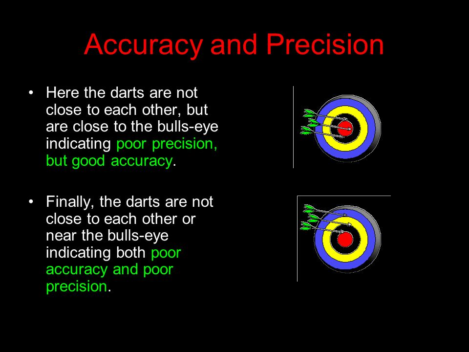 Accuracy and Precision Here the darts are not close to each other, but are close to the bulls-eye indicating poor precision, but good accuracy. Finall