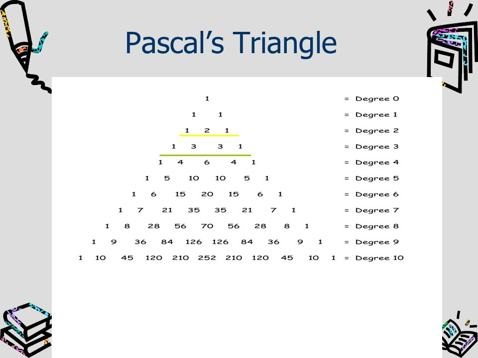 Pascals Triangle