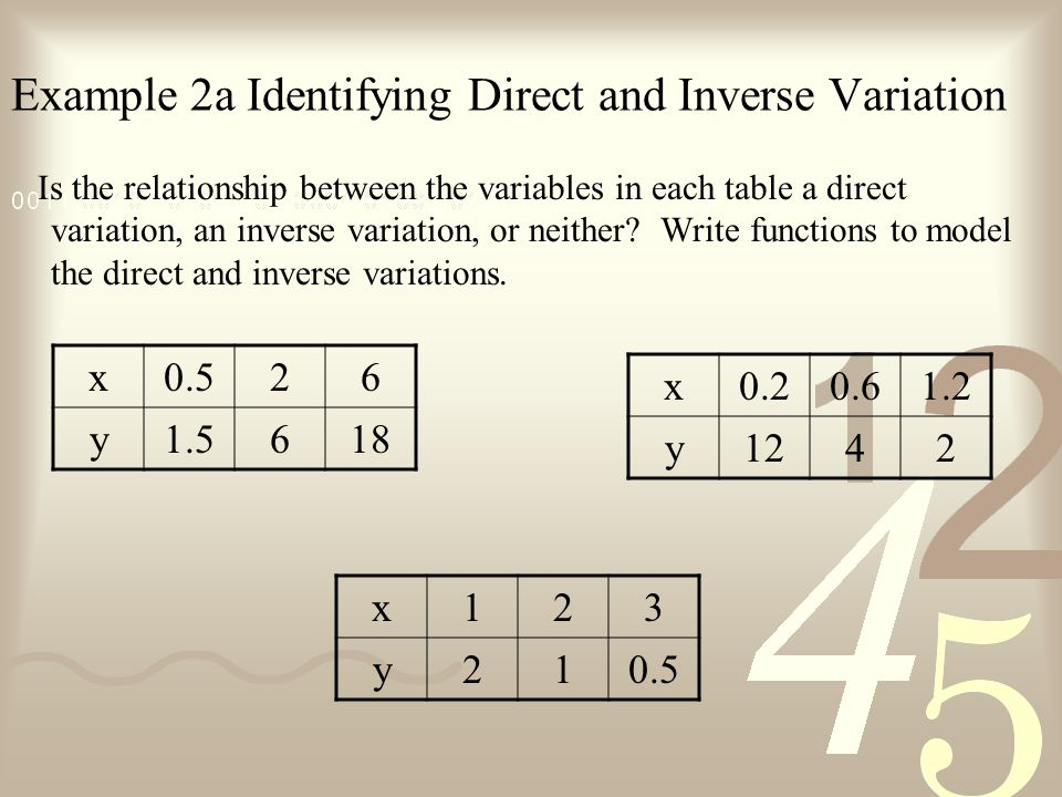 Example 2a Identifying Direct and Inverse Variation Is the relationship between the variables in each table a direct variation, an inverse variation, or neither.