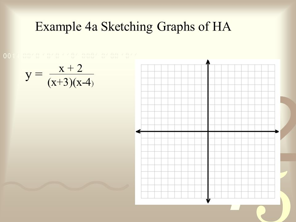 Example 4a Sketching Graphs of HA y = x + 2 (x+3)(x-4 )