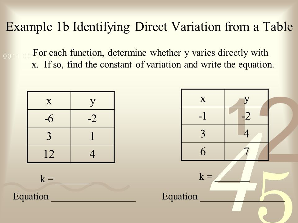 Example 1b Identifying Direct Variation from a Table For each function, determine whether y varies directly with x.