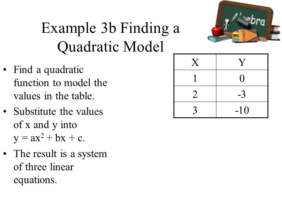 Example 3b Finding a Quadratic Model Find a quadratic function to model the values in the table. Substitute the values of x and y into y = ax 2 + bx +