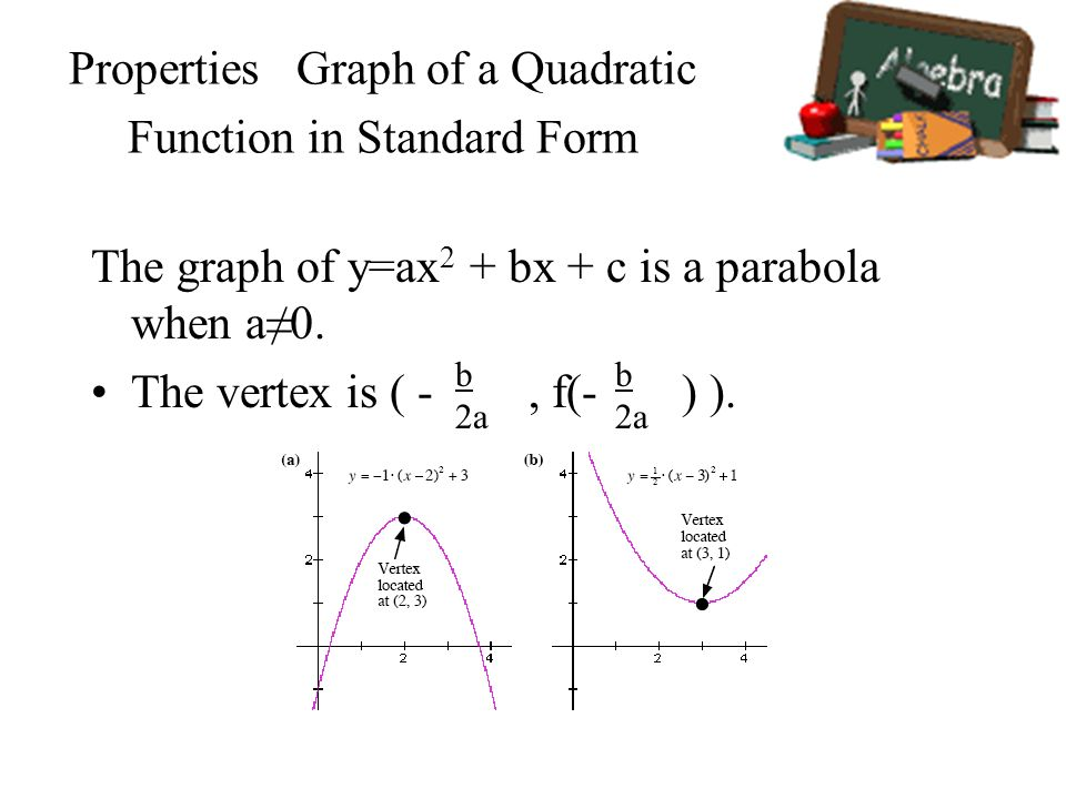 The graph of y=ax 2 + bx + c is a parabola when a0. The vertex is ( -, f(- ) ). Properties Graph of a Quadratic Function in Standard Form b 2a b 2a