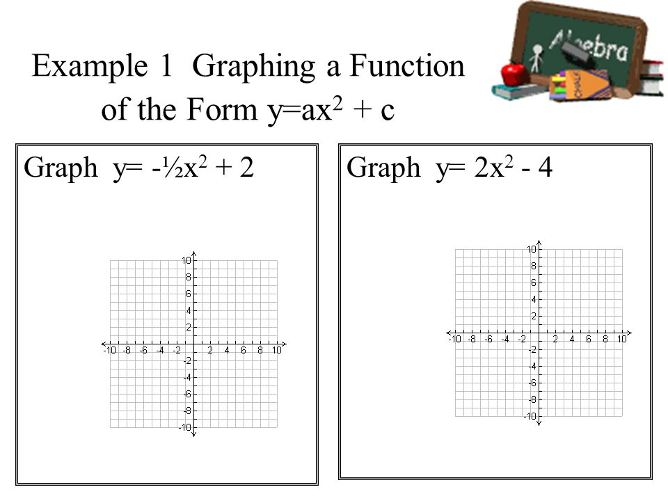 Example 1 Graphing a Function of the Form y=ax 2 + c Graph y= -½x 2 + 2Graph y= 2x 2 - 4
