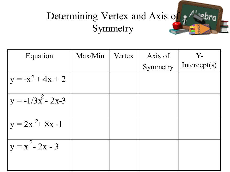 Determining Vertex and Axis of Symmetry EquationMax/MinVertexAxis of Symmetry Y- Intercept(s) y = -x + 4x + 2 y = -1/3x - 2x-3 y = 2x + 8x -1 y = x -