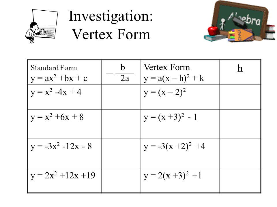 Investigation: Vertex Form Standard Form y = ax 2 +bx + c Vertex Form y = a(x – h) 2 + k h y = x 2 -4x + 4y = (x – 2) 2 y = x 2 +6x + 8y = (x +3) 2 -